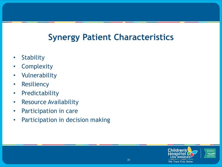 Synergy Patient Characteristics