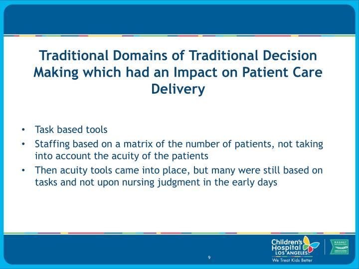 Traditional Domains of Traditional Decision Making which had an Impact on Patient Care Delivery