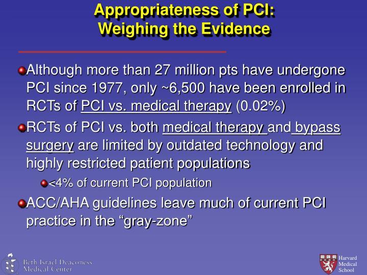 Appropriateness of PCI: