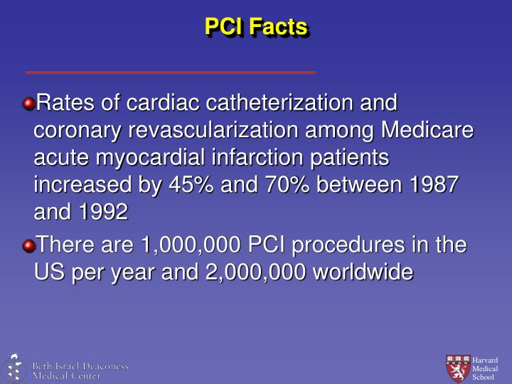 PCI Facts