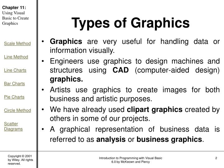 Types of graphics