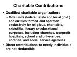 charitable contributions1