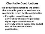 charitable contributions2