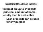 qualified residence interest1