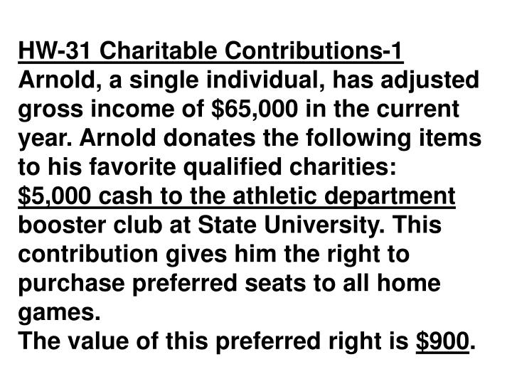 HW-31 Charitable Contributions-1