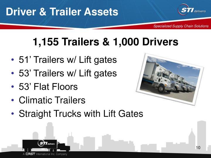 Driver & Trailer Assets