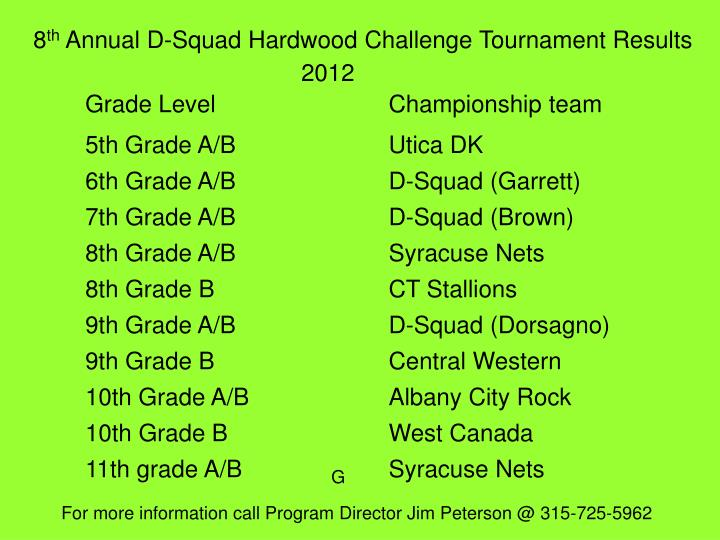 8 th annual d squad hardwood challenge tournament results