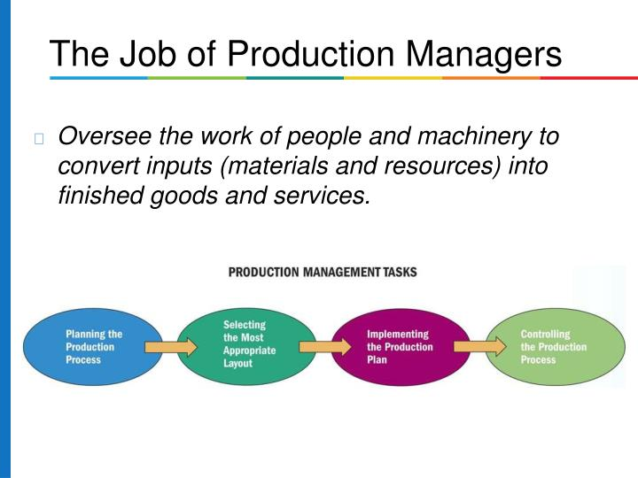 Oversee the work of people and machinery to convert inputs (materials and resources) into finished goods and services.