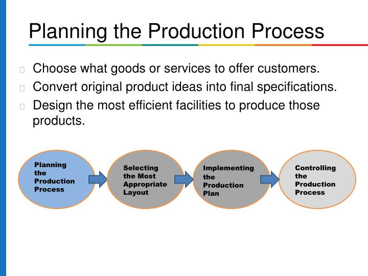 Choose what goods or services to offer customers.