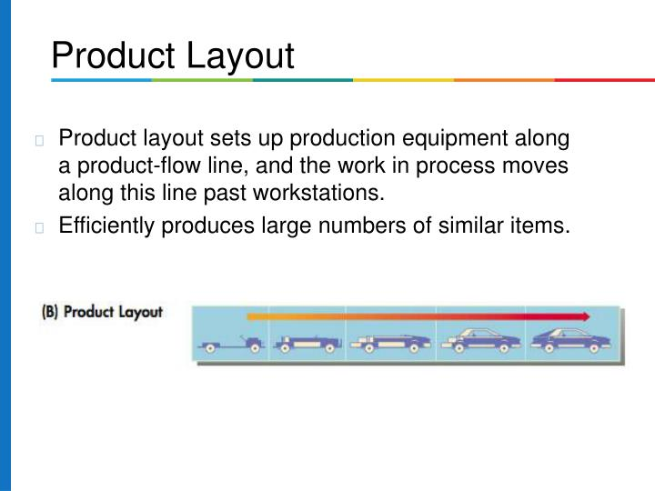 Product layout sets up production equipment along a product-flow line, and the work in process moves along this line past workstations.