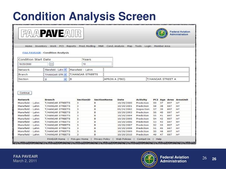 Condition Analysis Screen