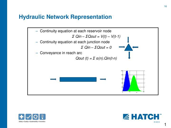 Hydraulic Network Representation