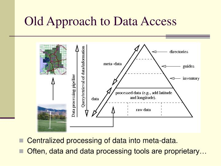 Old Approach to Data Access