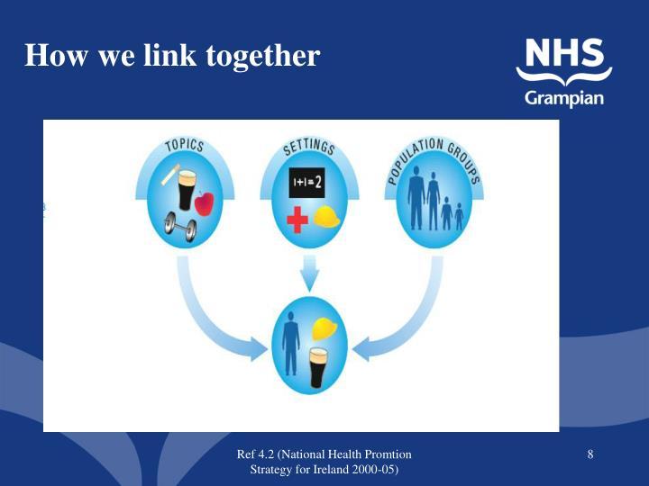 How we link together