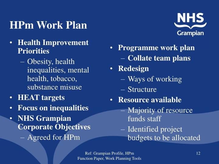 Health Improvement Priorities
