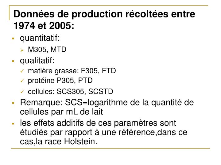 Données de production récoltées entre 1974 et 2005: