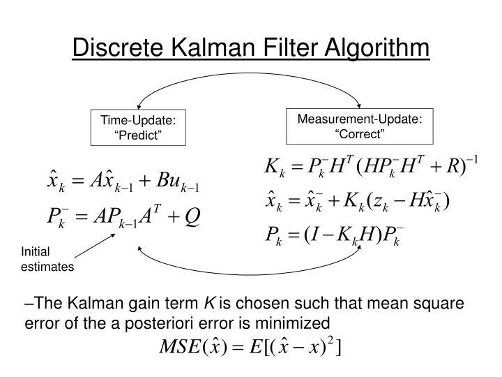 Discrete Kalman Filter Algorithm