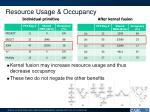resource usage occupancy