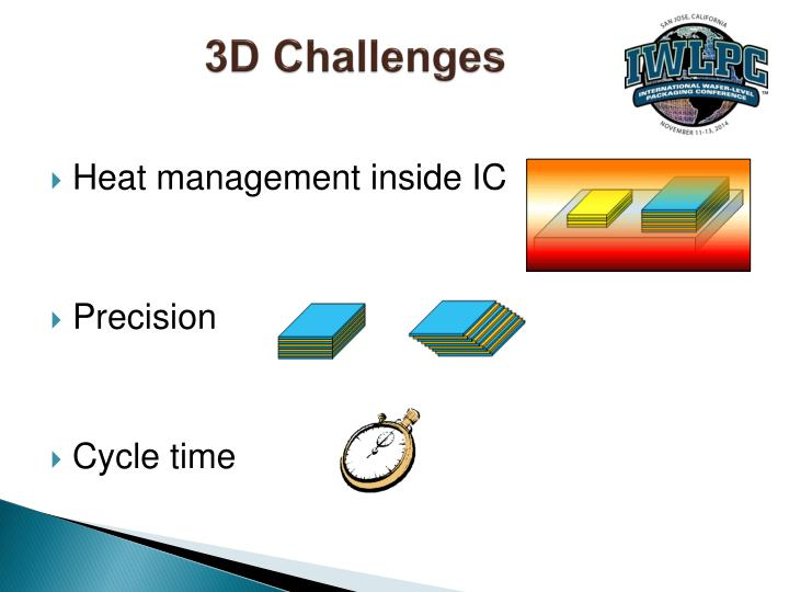 3D Challenges