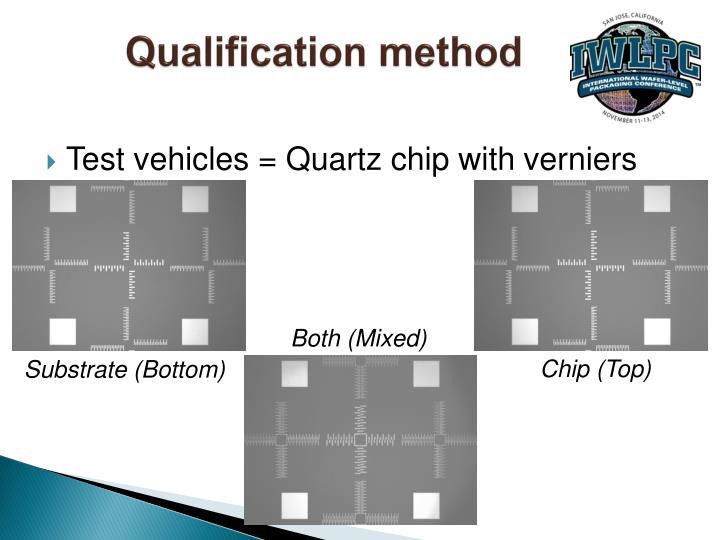 Qualification method