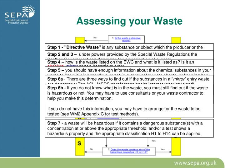 Assessing your Waste