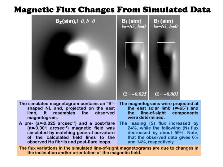 Magnetic Flux Changes From Simulated Data