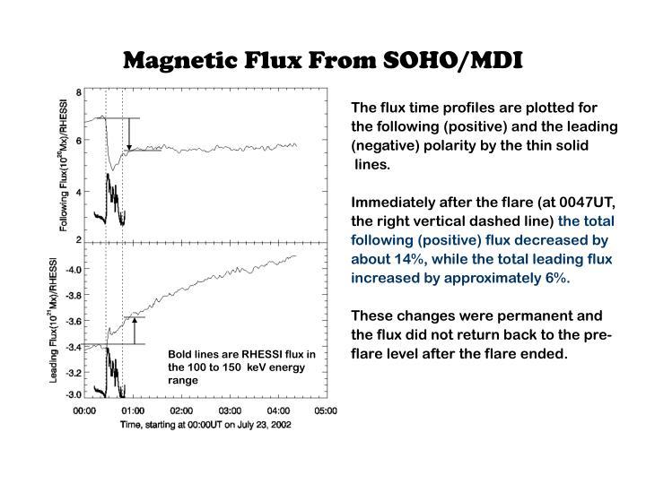 Magnetic Flux From SOHO/MDI