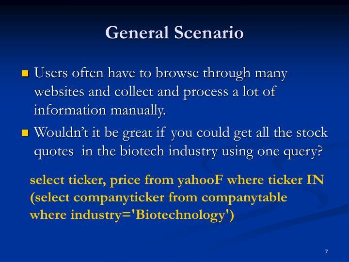 General Scenario