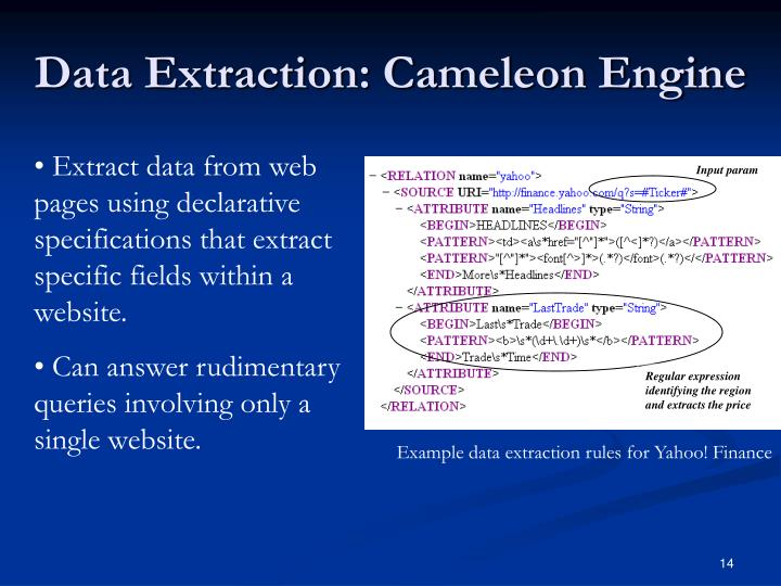 Data Extraction: Cameleon Engine