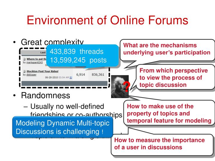 Environment of Online Forums