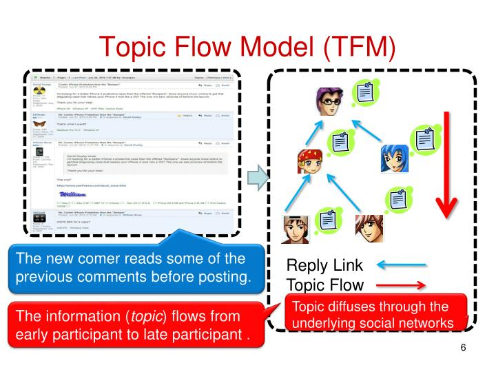 Topic Flow Model (TFM)