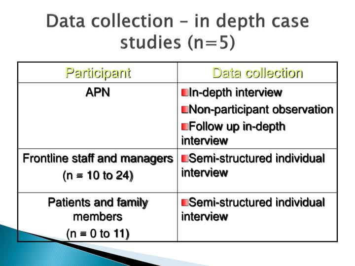 Data collection – in depth case studies (n=5)
