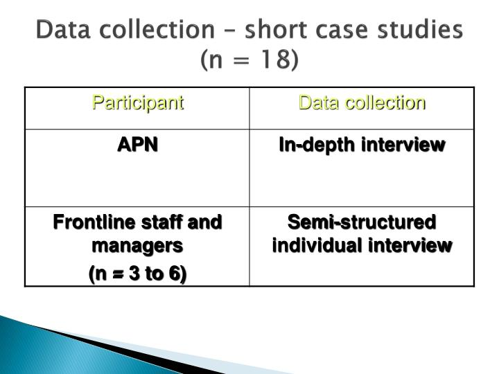 Data collection – short case studies (n = 18)