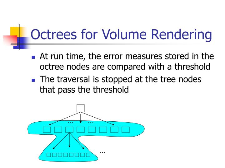Octrees for Volume Rendering