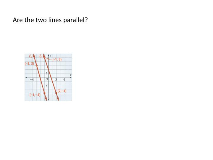 Are the two lines parallel?