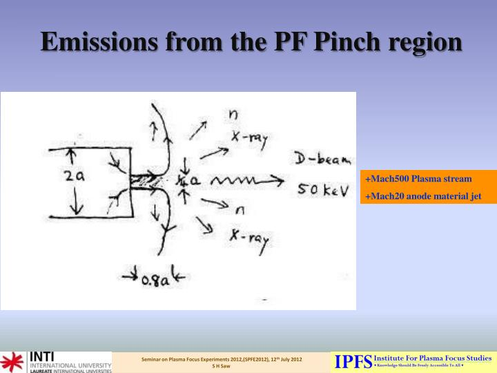 Emissions from the PF Pinch region