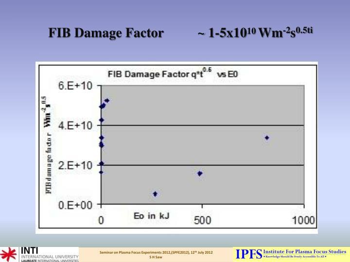 FIB Damage Factor          ~ 1-5x10