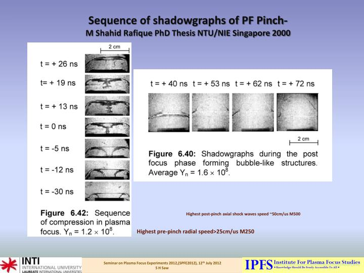 Sequence of shadowgraphs of PF Pinch-