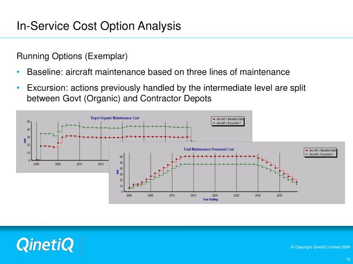 In-Service Cost Option Analysis
