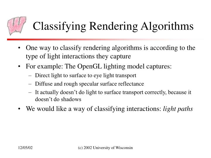 Classifying Rendering Algorithms