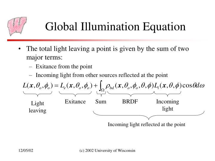 Global Illumination Equation