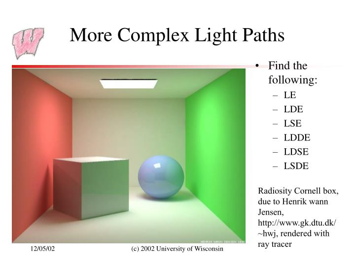 More Complex Light Paths