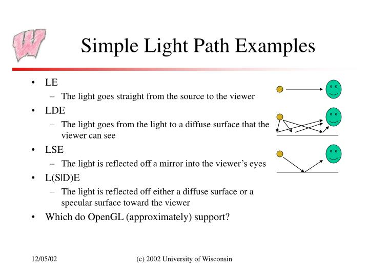 Simple Light Path Examples