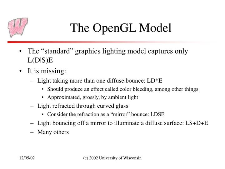 The OpenGL Model