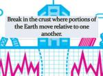 break in the crust where portions of the earth move relative to one another