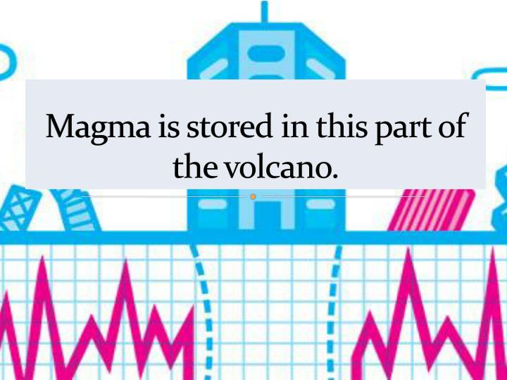 Magma is stored in this part of the volcano.