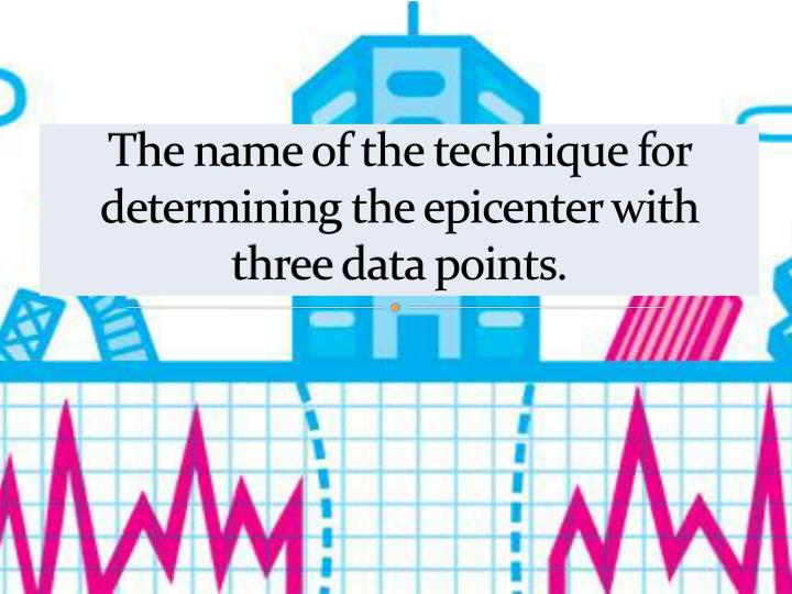 The name of the technique for determining the epicenter with three data points.