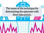 the name of the technique for determining the epicenter with three data points