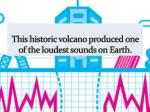 this historic volcano produced one of the loudest sounds on earth