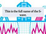 this is the full name of the s wave
